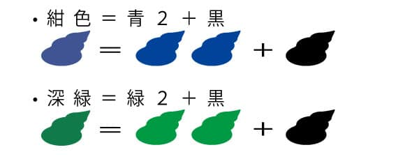 紺色・深緑