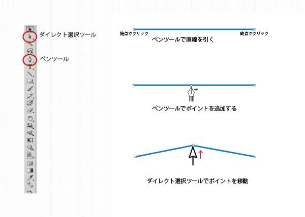 イラストレーター曲線1