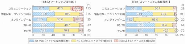 s-n4301040