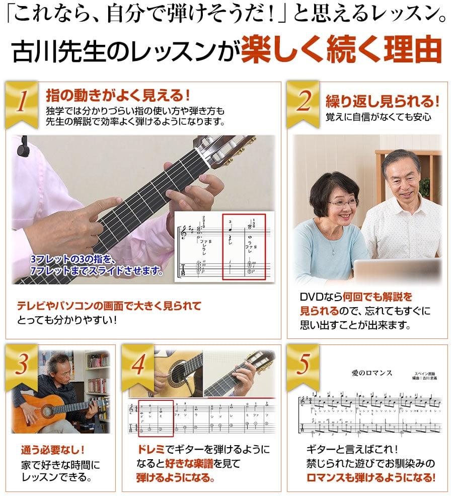 ギター指の動き